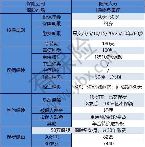 产品基本信息.png
